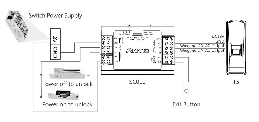ANVIZ SC011 application