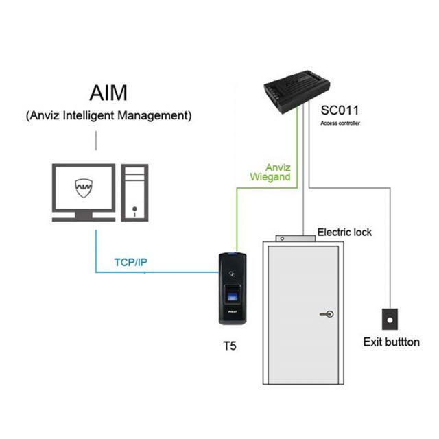 Anviz SC011 Controller