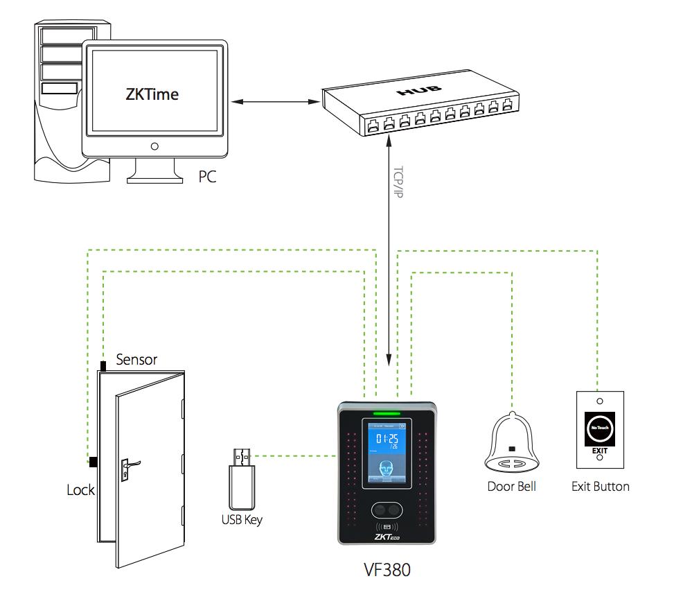 ZKTeco-VF380-NetworkDiagram
