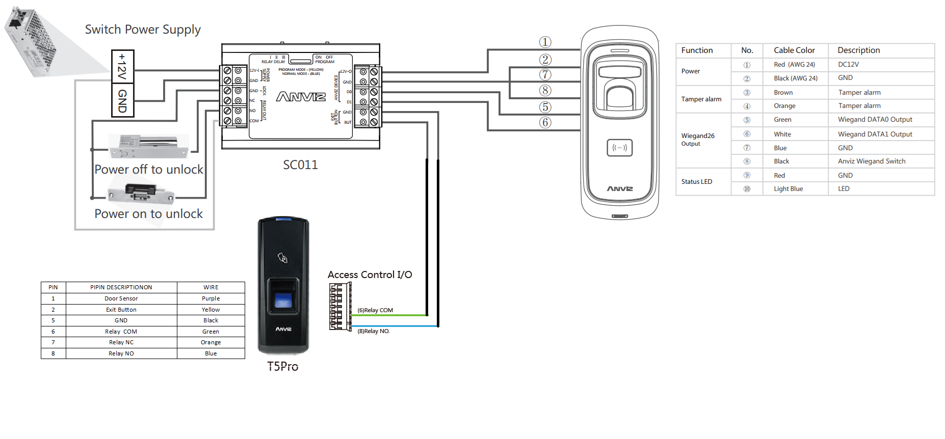 Anviz T5 Pro Fingerprint Rfid Access Controller