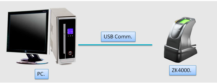 ZKTeco 4500 USB Fingerprint Reader