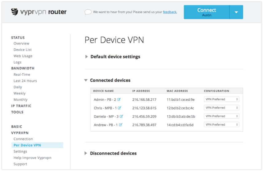 VPN ROUTER DIA