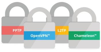 VPN Protocals
