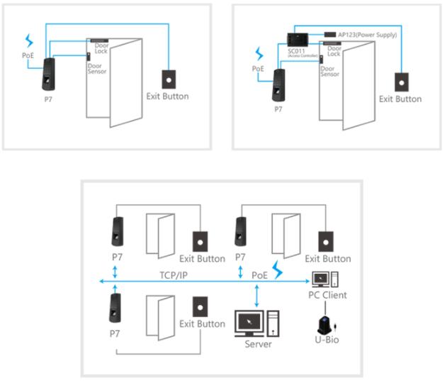 Anviz P7 diagram