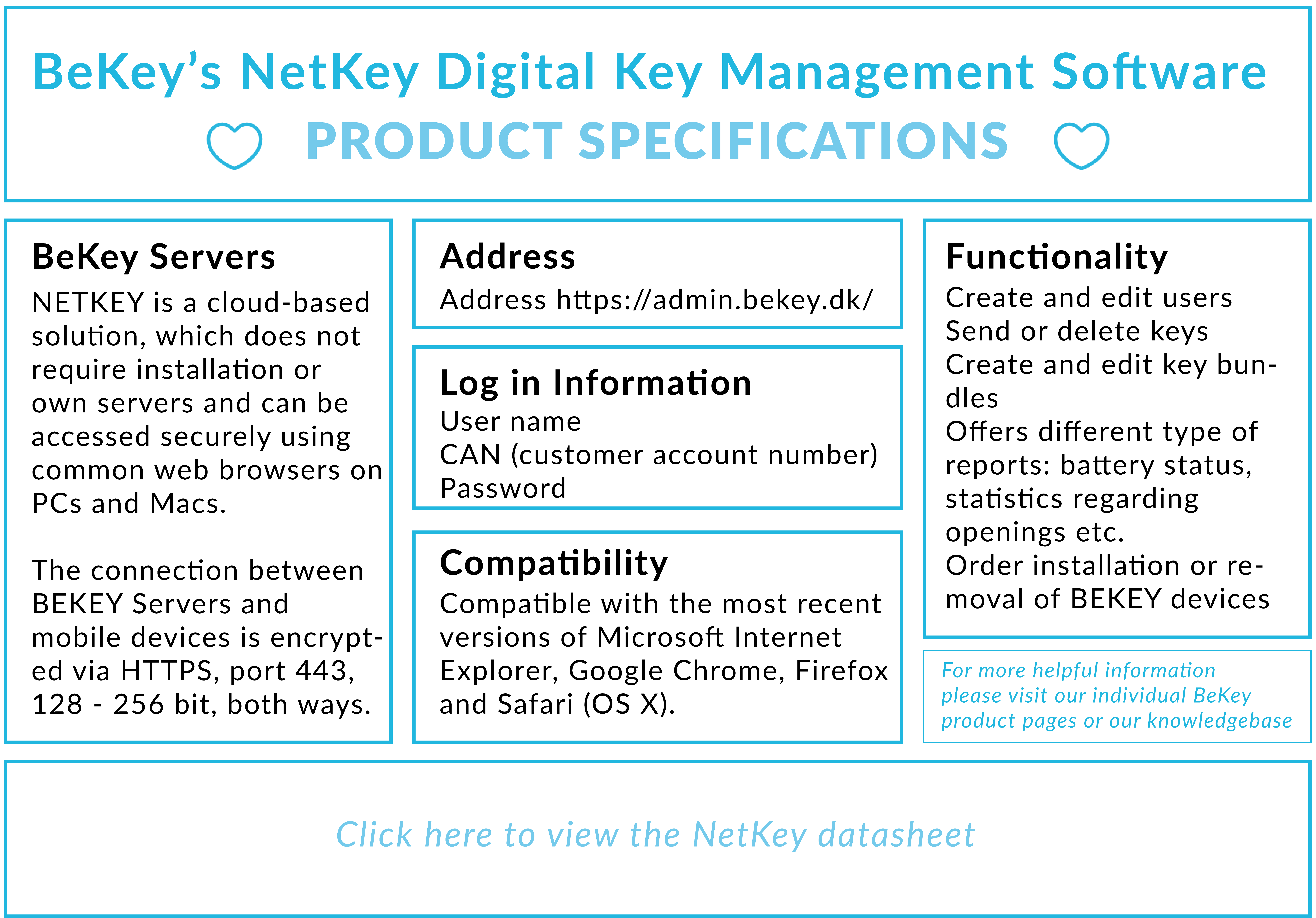 NetKey Access Distribution and Management Solution - Idency