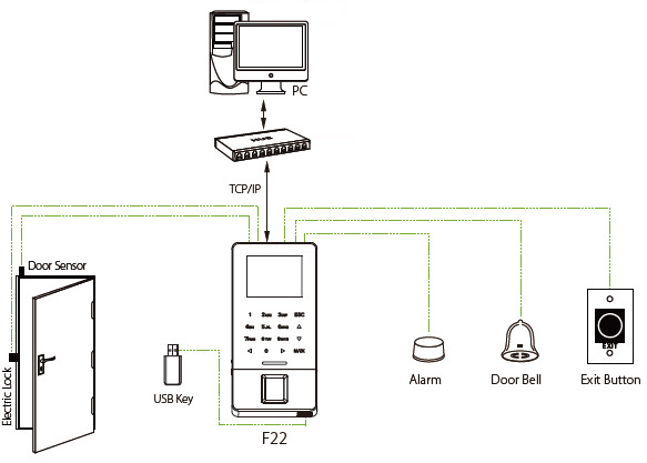 F22-Ultra-thin-Fingerprint-Time-Attendance-and-Access-Control-Terminal-Connection-Diagram