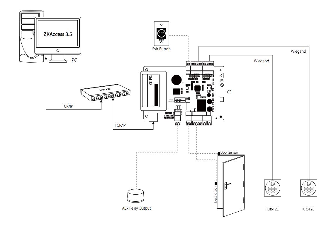 KR612E Connectivity Diagram