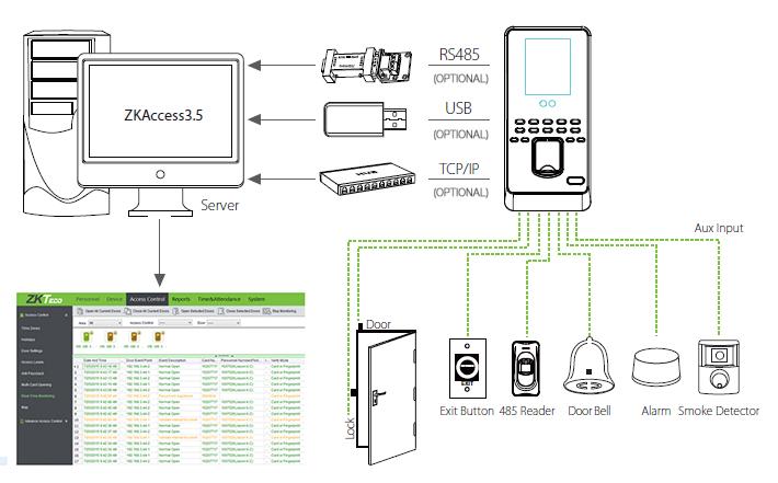 ZKTeco-MultiBio800-NetworkDiagram-software