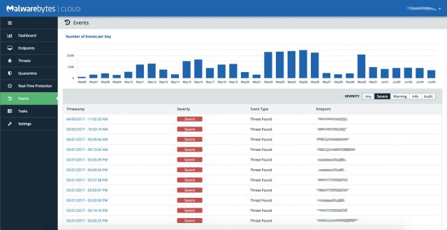 Malwarebytes Endpoint Detection & Response / Endpoint Protection Cloud Dashboard