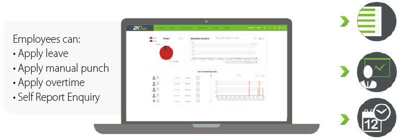 ZKTeco BioTime employee access