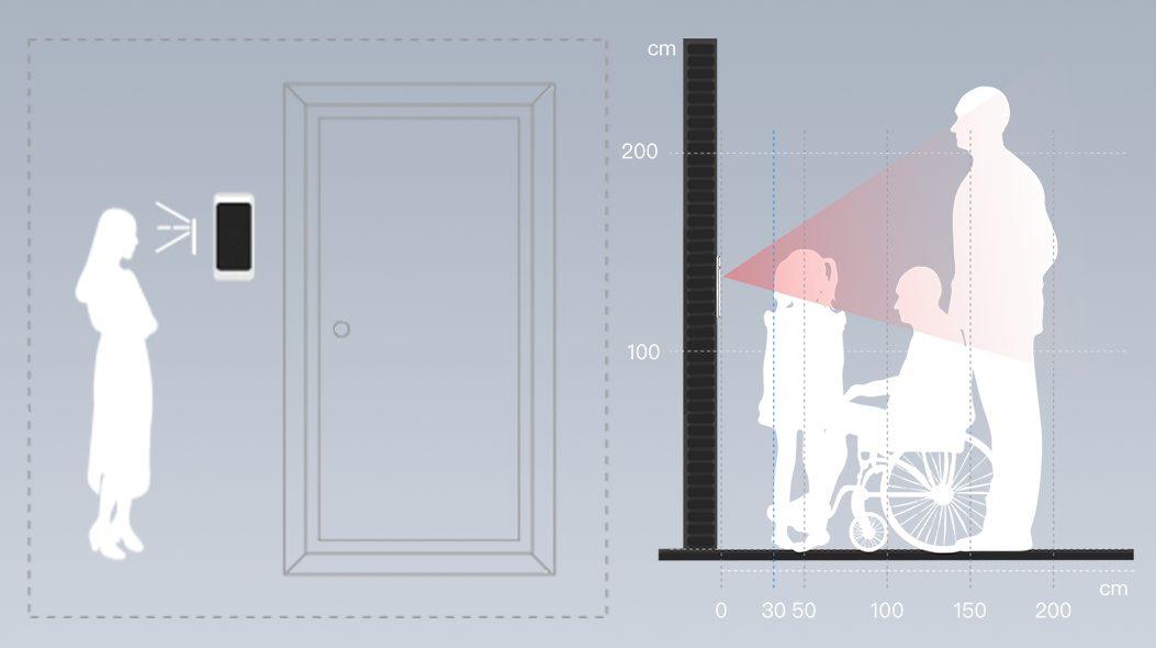 facedeep-5-diagram